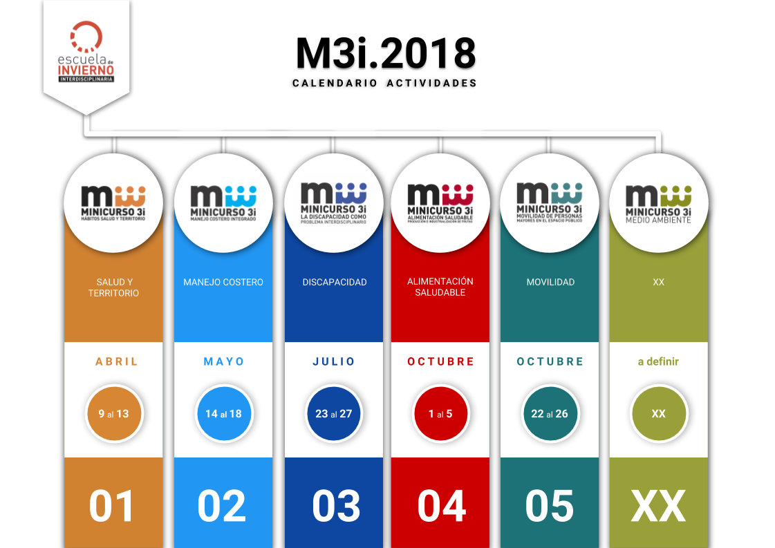 Calendario M3I